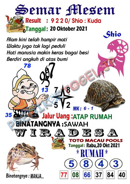 Prediksi Syair Semar Mesem Togel Macau Rabu 20-10-2021