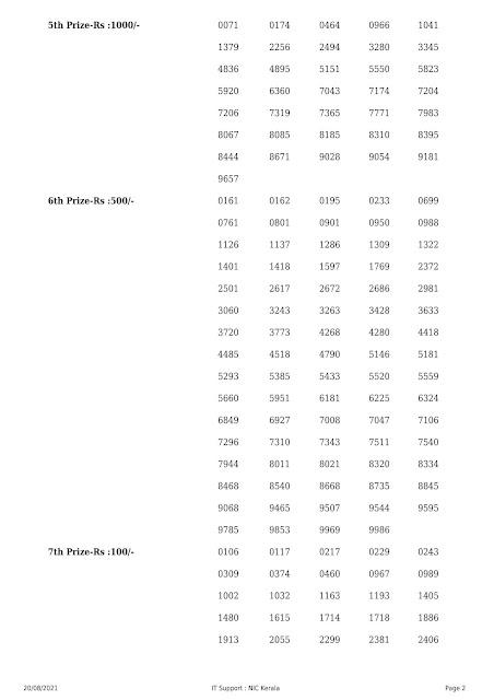 Kerala Lottery Result Nirmal NR-238 dated 20.08.2021 Part-2