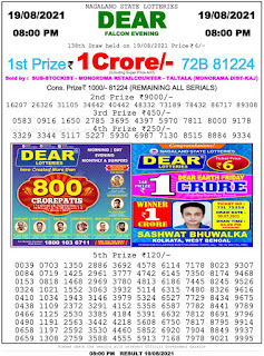 Nagaland State Lottery Result Today 19.08.2021,8PM