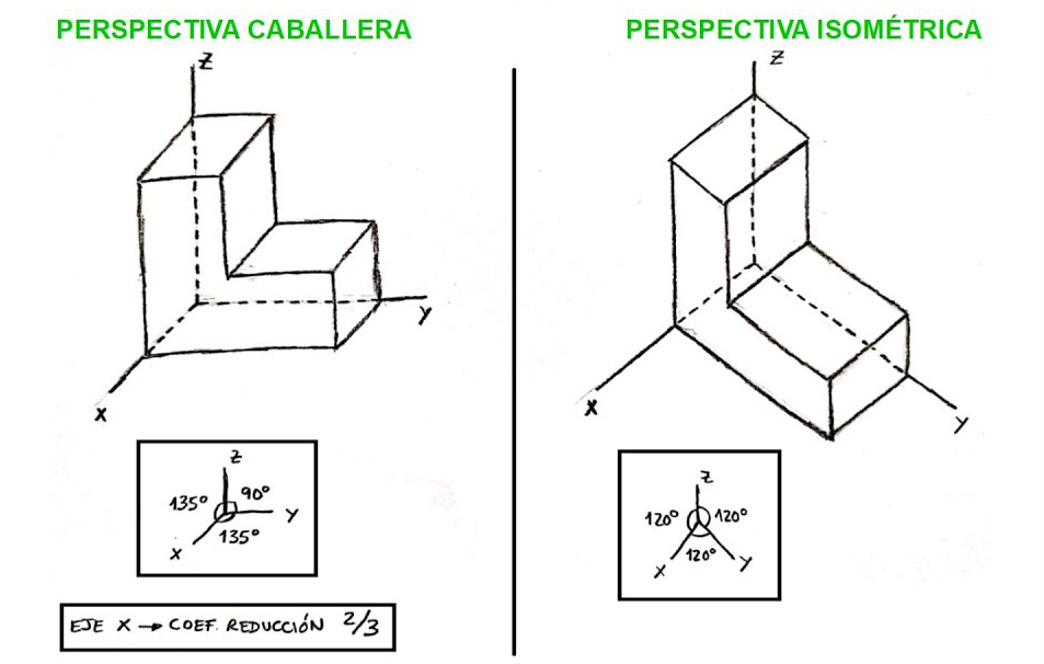 Cómo dibujar en perspectiva una habitación_5