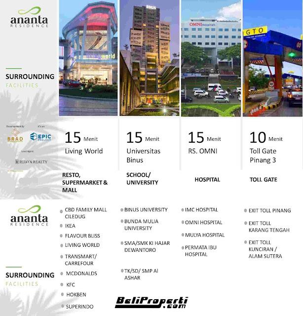 ananta residence pinang