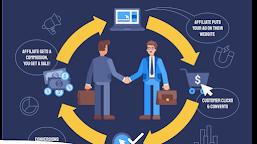 11 Cara Sukses Menjadi Affiliate Marketing Terbaru 2021