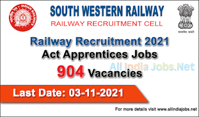 south-western-railway-recruitment