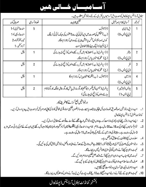 Pak Army jobs 2021-Central Ordinance Depot Khanewal jobs
