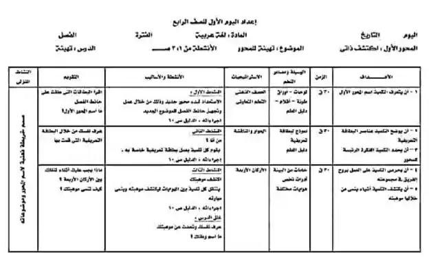 نموذج التحضير الالكتروني فى اللغة العربية للصف الرابع الابتدائى الترم الاول 2022