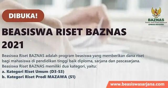 Beasiswa Riset Baznas