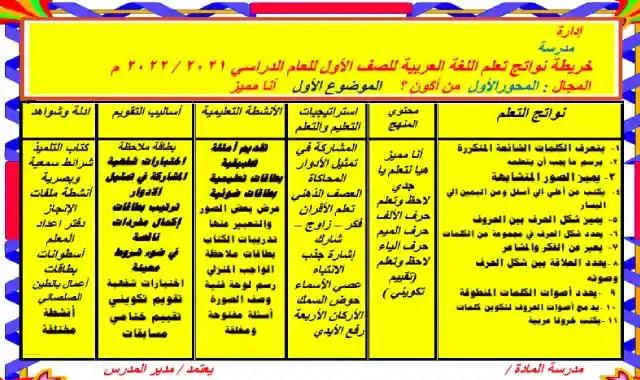 خريطة نواتج تعلم اللغة العربية للمرحلة الابتدائية كاملة الترم الاول 2022
