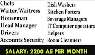 Restaurant Staff Jobs Vacancies || (10 Nos.) Apply Online