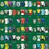 Confira todas as camisas dos clubes do Campeonato Português 2021/22