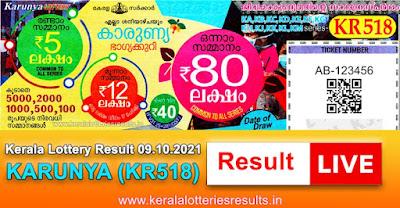 kerala-lottery-result-08-10-2021-karunya-lottery-results-kr-518-keralalotteriesresults.in