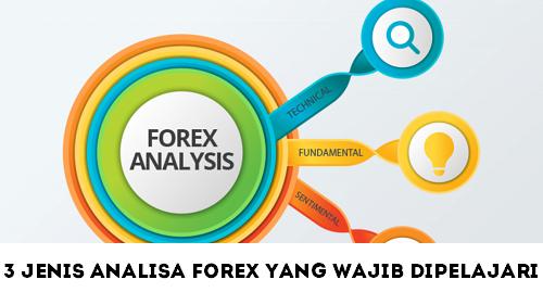 3 Jenis Analisa Forex yang Wajib Dipelajari