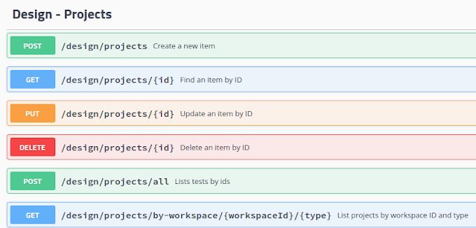 Javascript Fetch example: Get/Post/Put/Delete