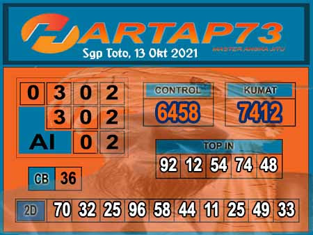 hartap73 SGP Rabu 13 Oktober 2021