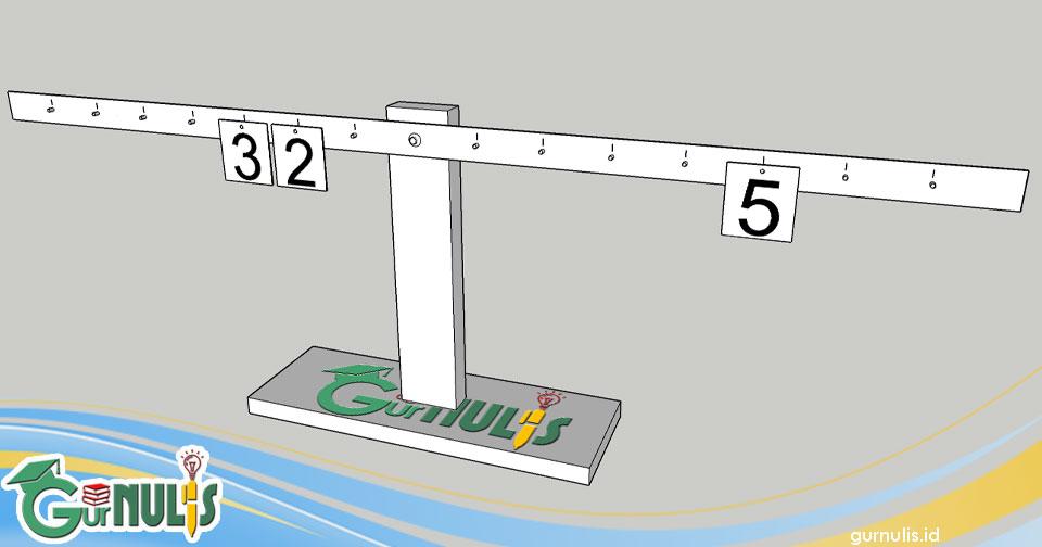 Operasi Penjumlahan pada Bilangan Cacah - www.gurnulis.id