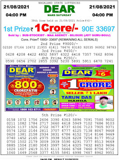 Nagaland Lottery Result Today 21.08.2021,4PM
