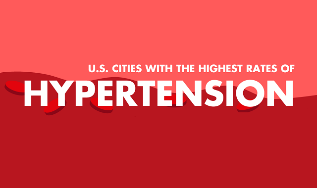 U.S. Cities With the Highest Rates of Hypertension