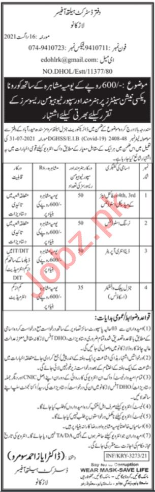 District Health Office DHO Jobs 2021, Health Department, Government of the Sindh