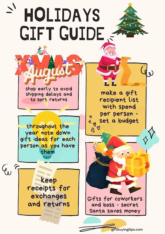 Christmas Gift buying Tips