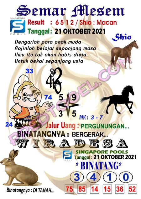 Syair Semar Mesem SGP Kamis 21-Oktober-2021