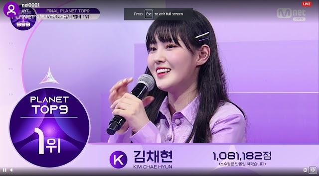 Knetz react to Kim Chaehyun rank #1 in Girls Planet 999 final ranking!