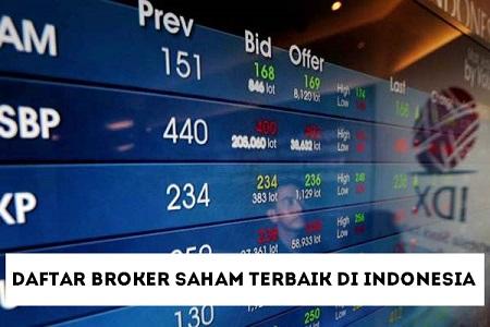 Daftar Broker Saham Terbaik di Indonesia