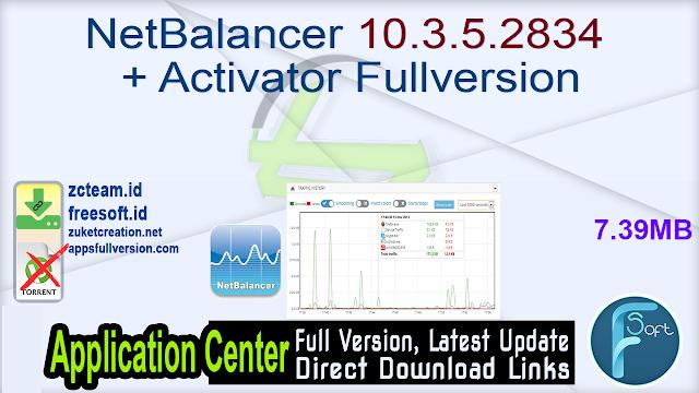 NetBalancer 10.3.5.2834 + Activator Fullversion