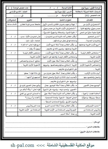 تحضير أول ثلاث وحدات في اللغة العربية للصف التاسع الفصل الأول