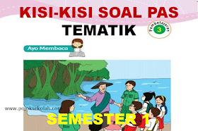 Kisi-kisi Soal PAS Tematik Kelas 5 SD/MI Semester 1 Kurikulum 2013 Tahun 2021/2022