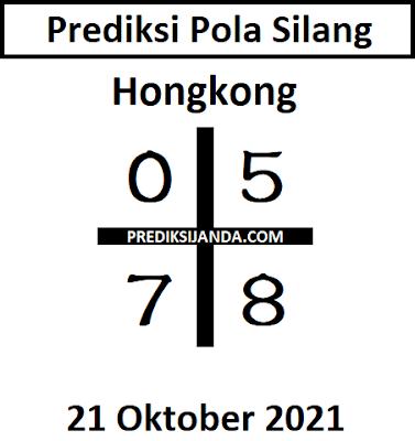 Prediksi Hongkong 21 Oktober 2021