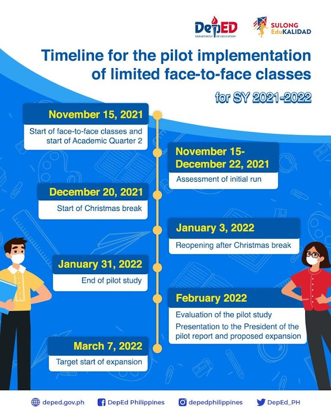 DepEd released Timeline for Implementation of face-to-face classes   November 15-March 2002