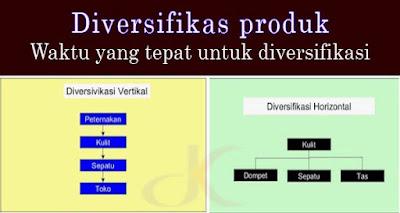 Diversifikasi produk   Keuntungan menggunakan konsep ini