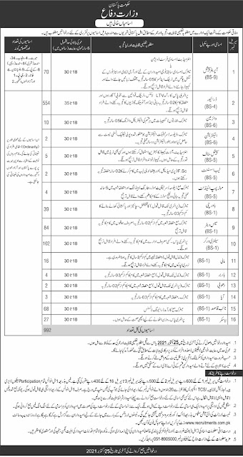Govt Jobs 2021 in Ministry of Defence