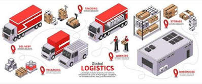 Design of Agile Supply Chains