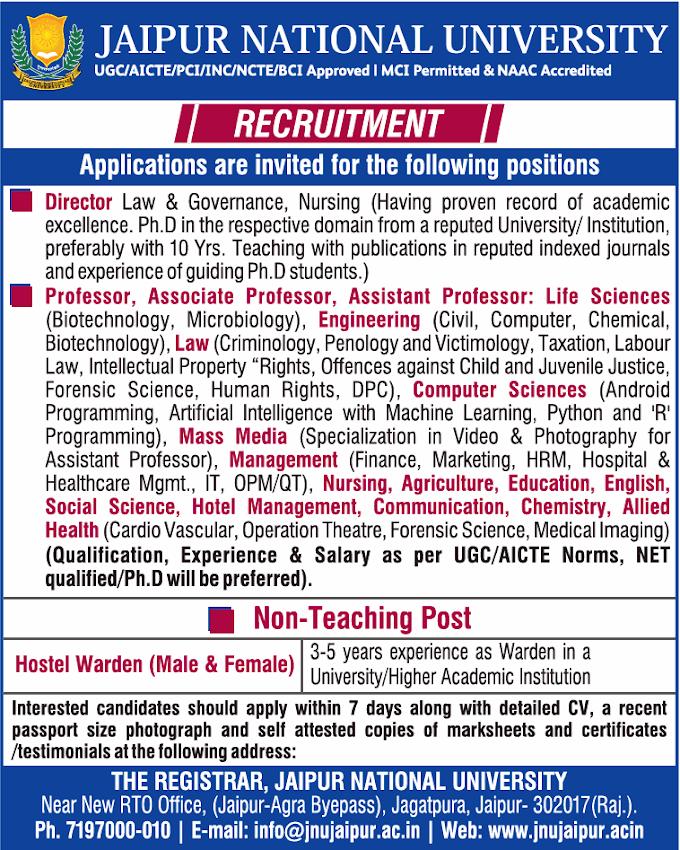 Jaipur National University Biotech/Microbiology Faculty Jobs