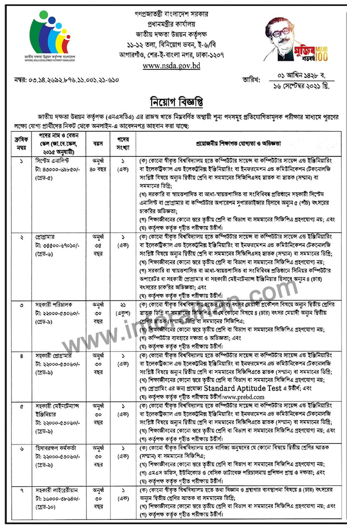Bangladesh Gas Fields Company Job Circular image 2021