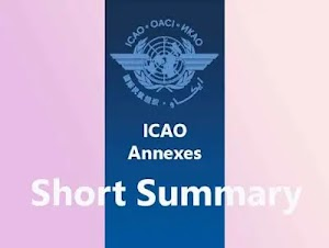 ICAO Annexes | Short Summary