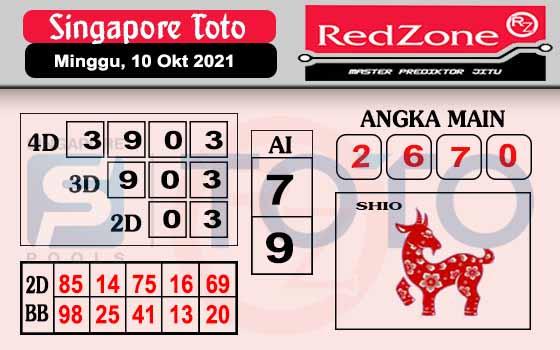 Redzone SGP Minggu 10 Oktober 2021