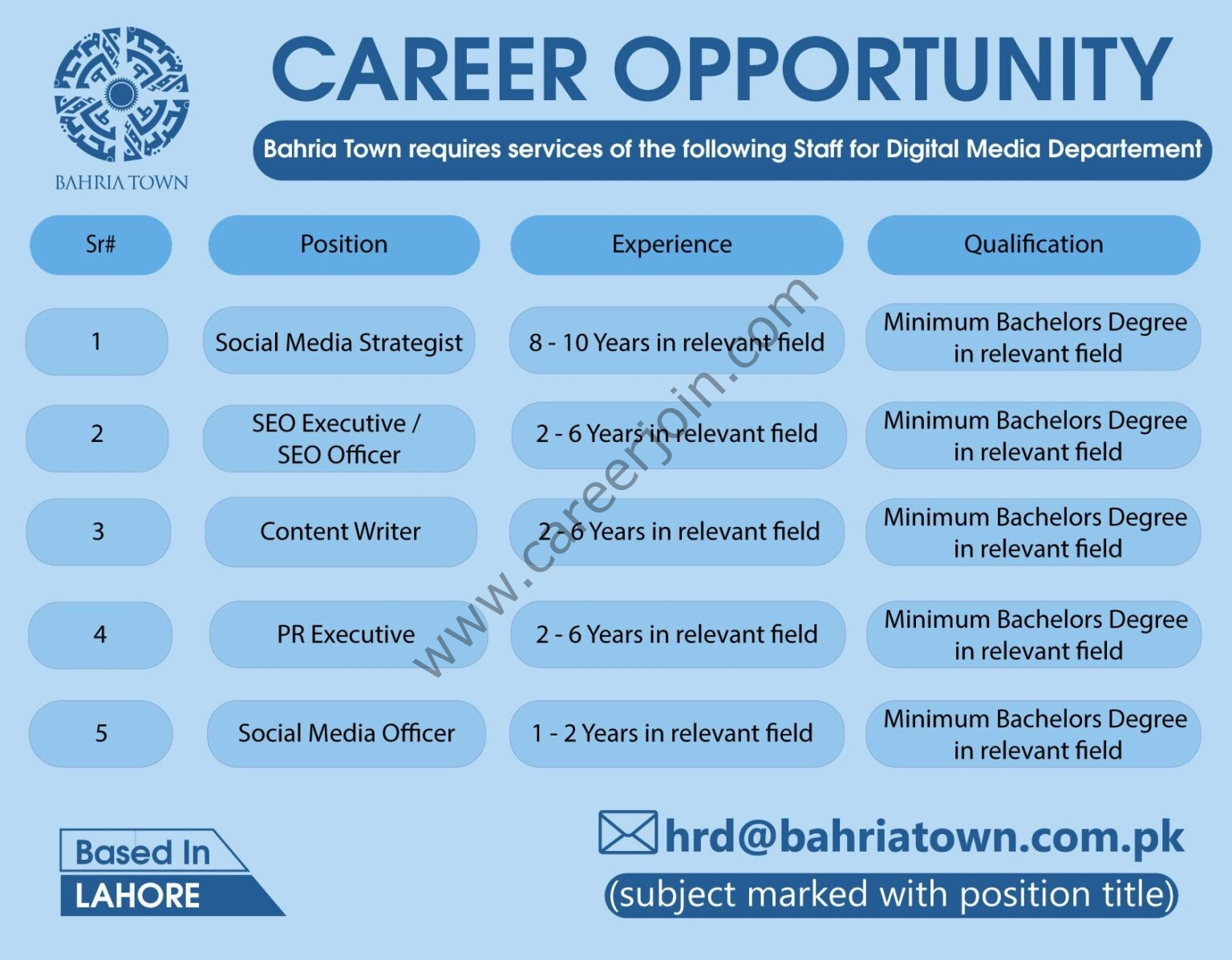 Bahria Town Lahore Jobs October 2021