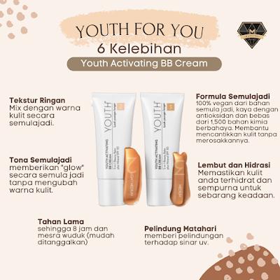 6 Kelebihan Youth BB Cream