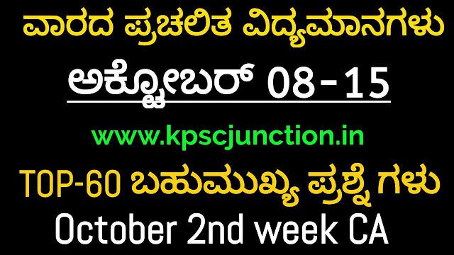 October 08-15 Current Affairs 2021 pdf