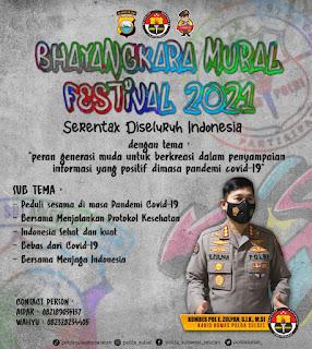 Lomba Bhayangkara Mural Festival 2021 Piala Kapolri Tingkat Polda Sulsel Berhadiah Jutaan Rupiah