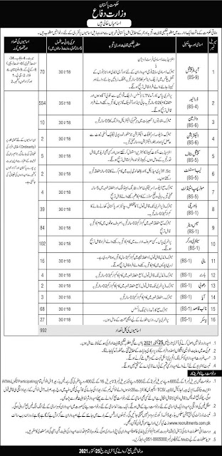 Today jobs Ministry of Defence (MOD) Jobs in Pakistan 2021