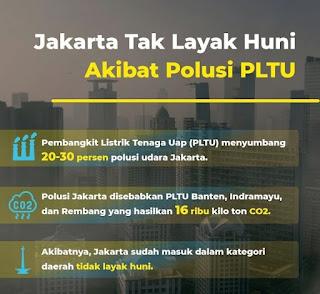 dampak buruk bahan bakar fosil di lingkungan Jakarta