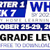 UPDATED! Weekly Home Learning Plan (WHLP) Quarter 1: WEEK 7 (All Grade Levels)