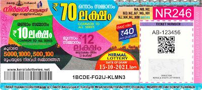 15-10-2021-nirmal-nr-246-lottery-ticket-result-keralalotteries.net
