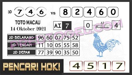 Prediksi Pencari Hoki Group Macau Kamis 14-10-2021