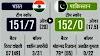 29 साल में वर्ल्ड कप में भारत पहली बार पाक से हारा : पाकिस्तान के 3 खिलाड़ियों से ही पिट गई टीम इंडिया, शुरू से ही दोनों पाक बल्लेबाजों का रहा दबदबा