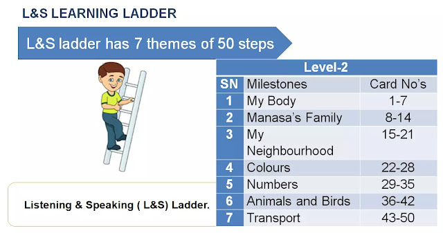 L&S Learning Ladder