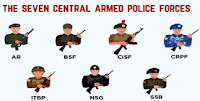 Central-Armed-Police-Forces