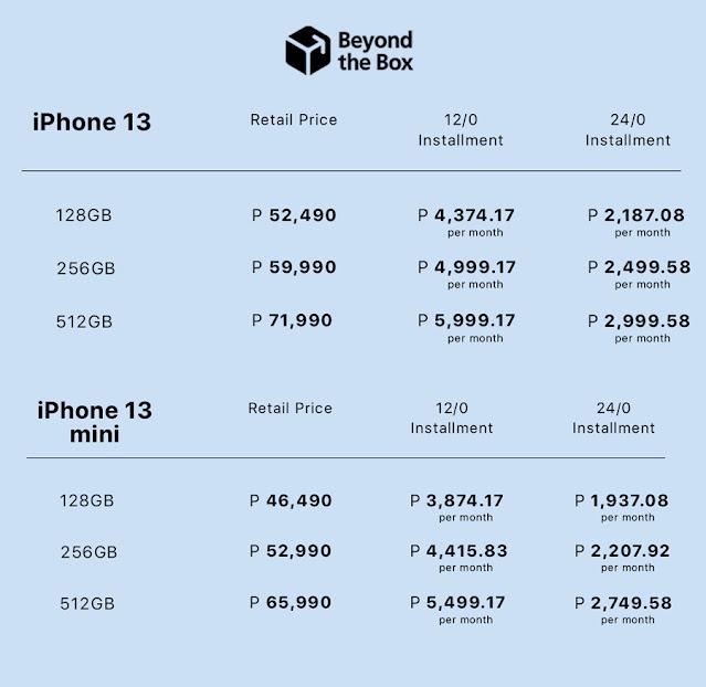 iPhone Beyond The Box Gizmo Manila